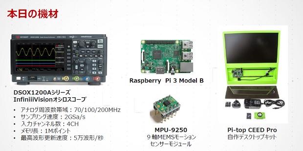 4chオシロでRaspberry Piをデバッグ——キーサイト、InfiniiVision